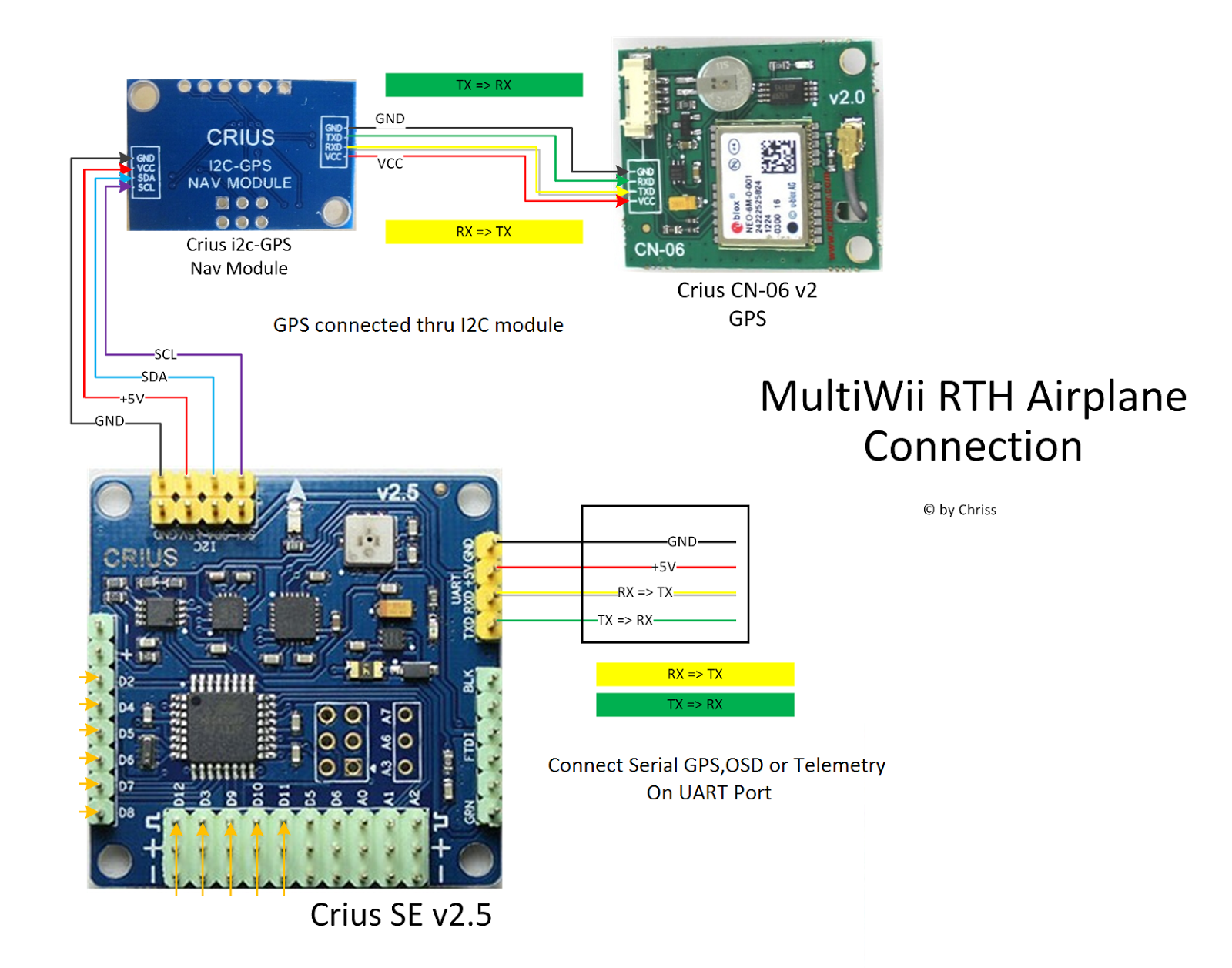 Quadcopter Wiring Diagram Multiwii 328p Control Area Work Can Likewise Minimosd Flight Controller All